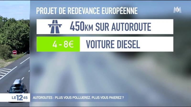 Autoroutes : des tarifs liés à vos émissions de pollution ?