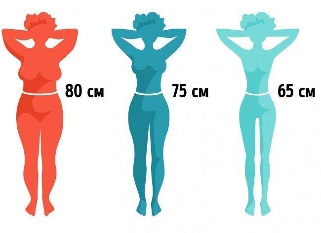 йога для похудения тонкая талия эффективные упражнения