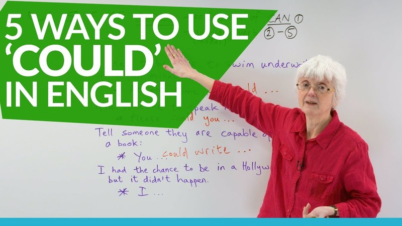 English Grammar How to use the auxiliary verb COULD