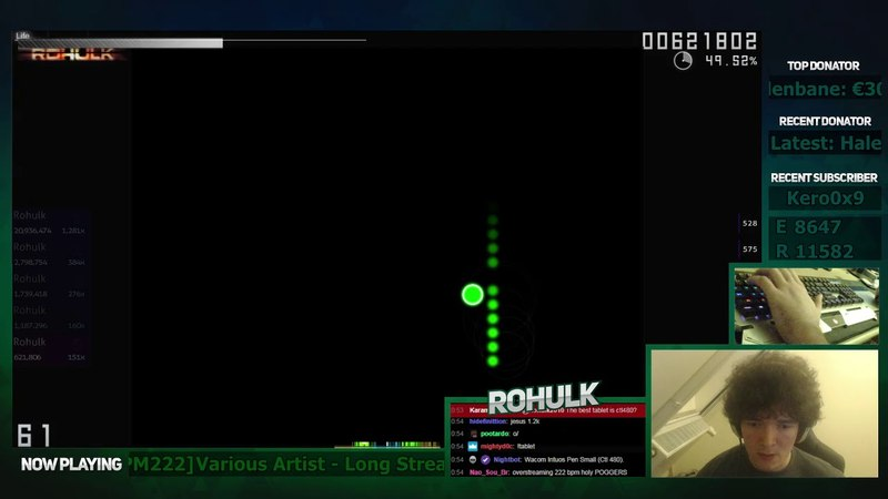 Rohulk over streaming 222BPM