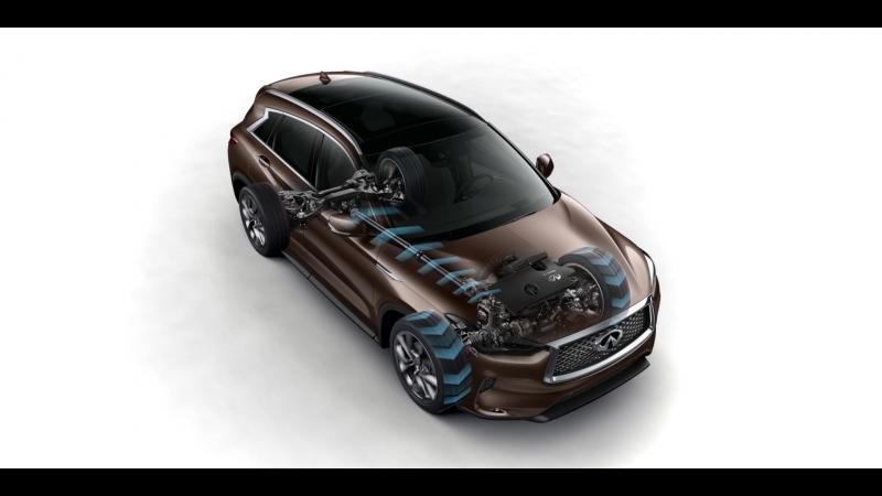 Intelligent all wheel drive | INFINITI QX50