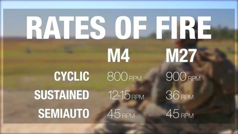 Американские морпехи тестируют M27 IAR (Infantry Automatic Rifle)