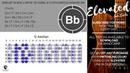 Soulful Rock Ballad Guitar Backing Track Jam in G Minor