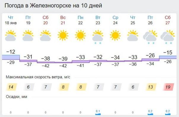Готовы к сибирским морозам? 😃 #погода@typical_zh #Железногорск
