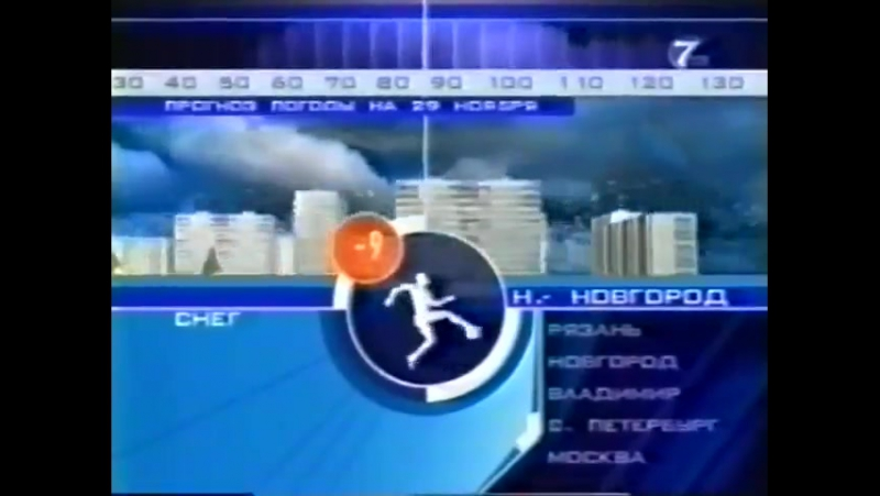 Staroetv.su / Прогноз погоды (7ТВ, ноябрь 2002) Фрагмент