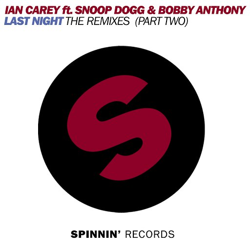 Ian Carey альбом Last Night (The Remixes Part Two)