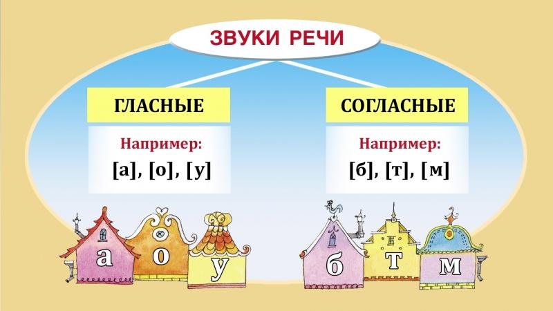 Видео из пособия по русскому языку ШКОЛАВКАРМАНЕ