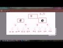 Стратегия быстрого заработка Эфириума Cryptonis Stream ETH