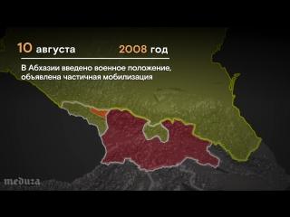 Конфликт в Южной Осетии. День за днем