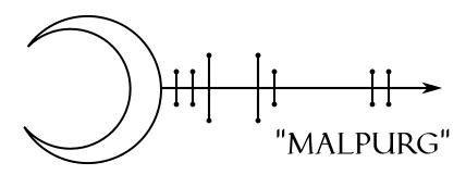 Отражение вредоносной магии методом геомантии.  64sR_gZc-ho