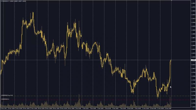 Ситуация с EUR/USD 13.12