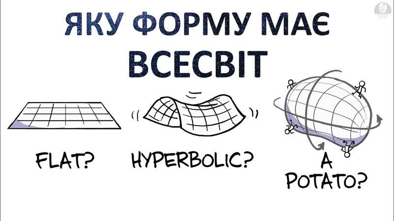 Яку форму має Всесвіт [MinutePhysics]
