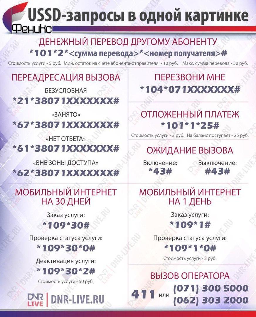 ussd запросы феникс днр донецк команды смартфон