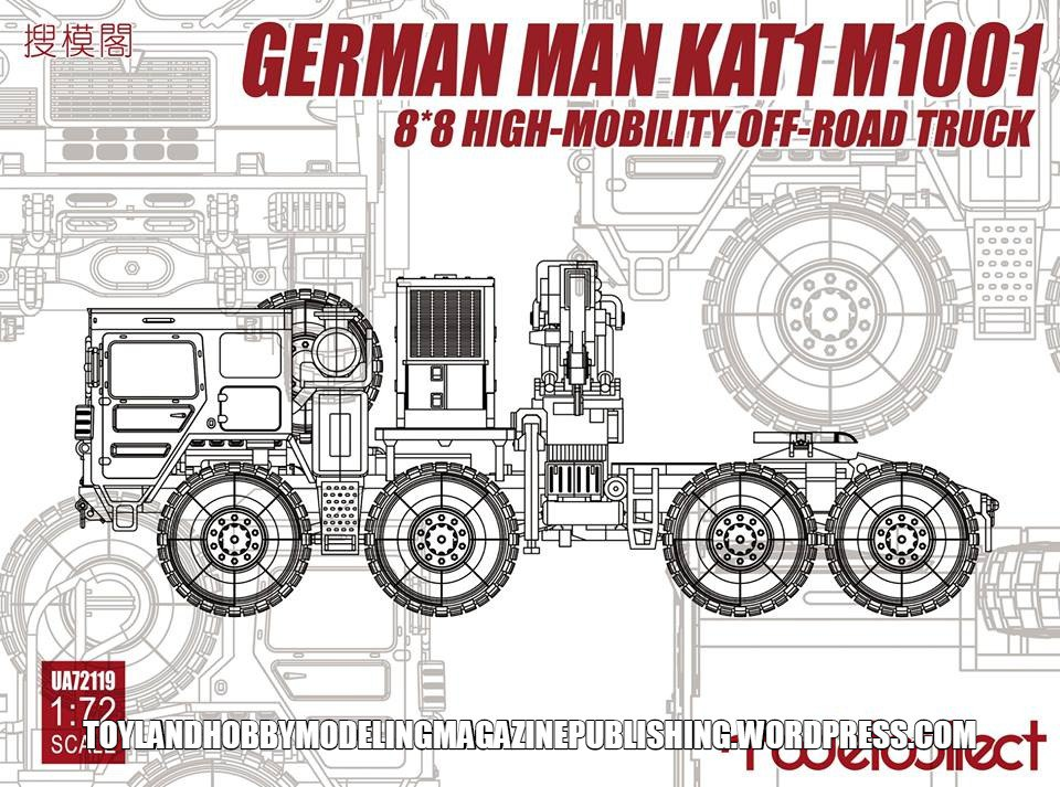 super popular 0b326 e4613 modelcollect new release on April of 2018 Kit: