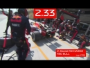 DHL Fastest Pit Stop Award: Chinese Grand Prix