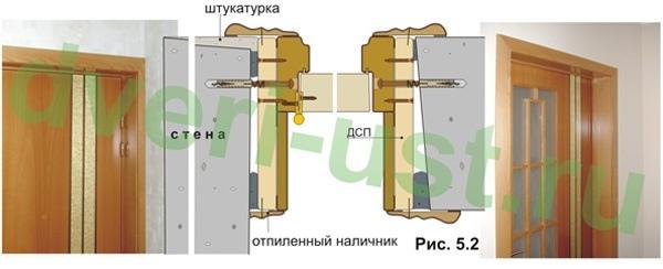 Оформление дверного проема (1).
