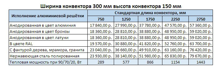 Прайс Varmann Ntherm AIR ширина 300 мм, высота 150 мм