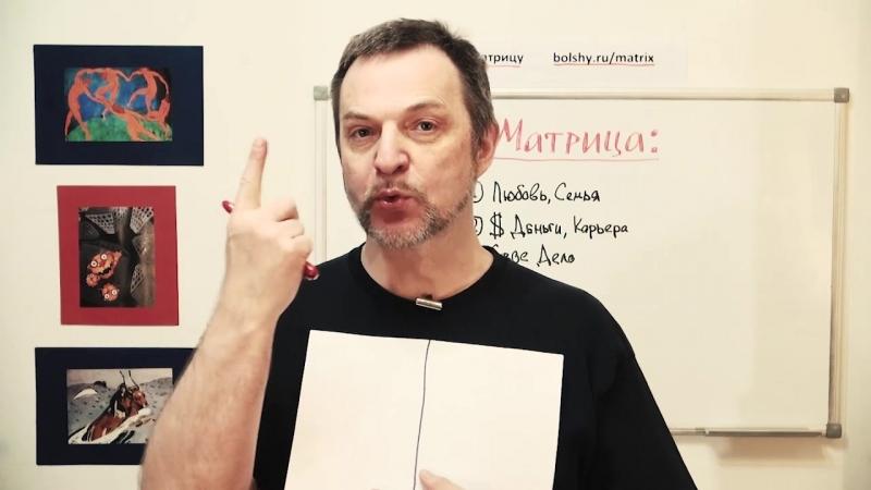 Видео 1 Кто прячется в Вашей Матрице тест