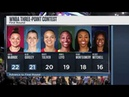 Verizon WNBA All-Star 2018: Three-Point Contest (Full)