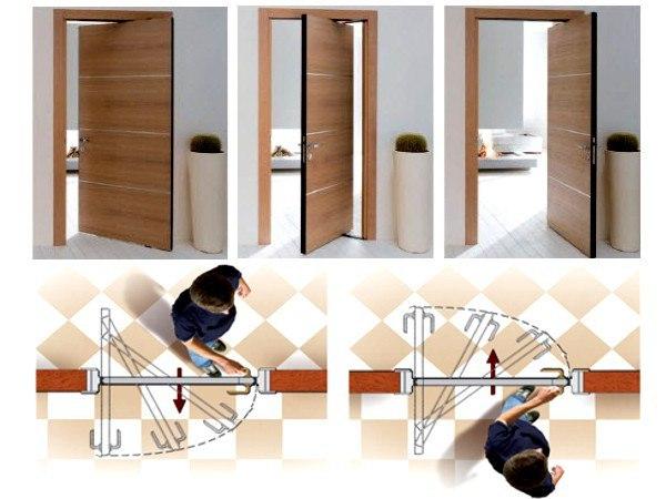 Двери Веста