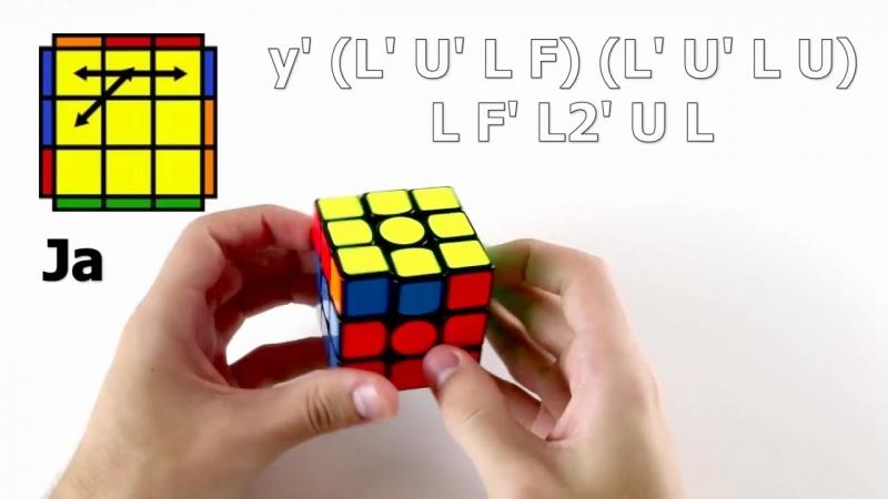 [Feliks Zemdegs] PLL Algorithms Fingertricks [From CubeSkills]