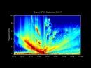 Звук новой науки от Сатурна Слушайте электромагнитную энергию движущуюся между планетой и ее интригующей луной Энцелад