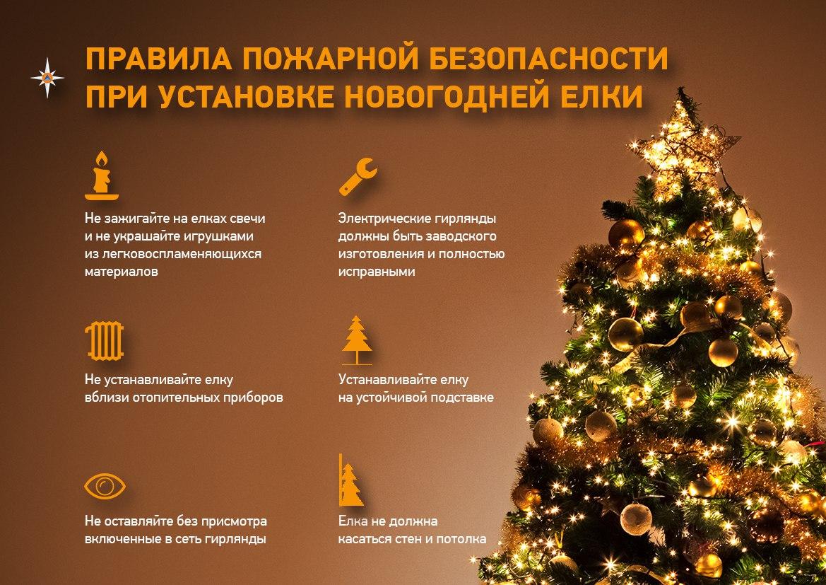 правила пожарной безопасности при установке новогодней елки.