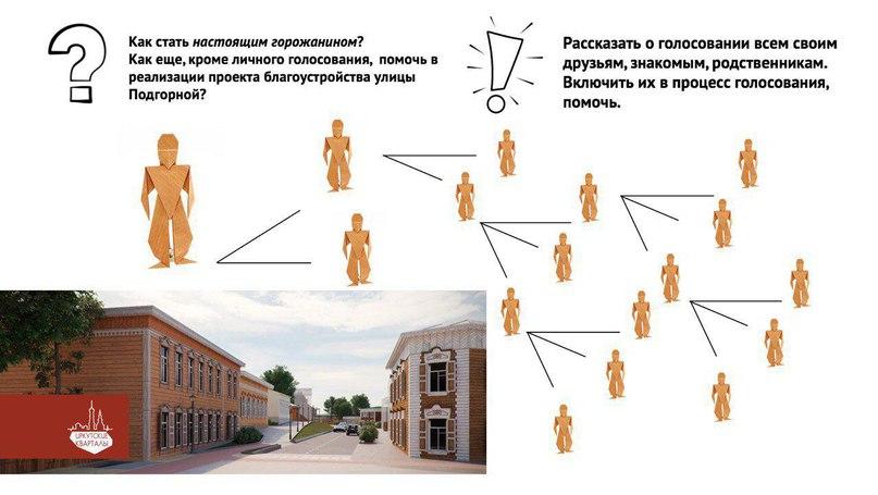 Илья Желнин | Сочи