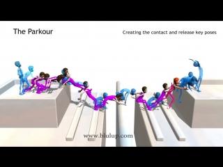 Анимация паркурщика