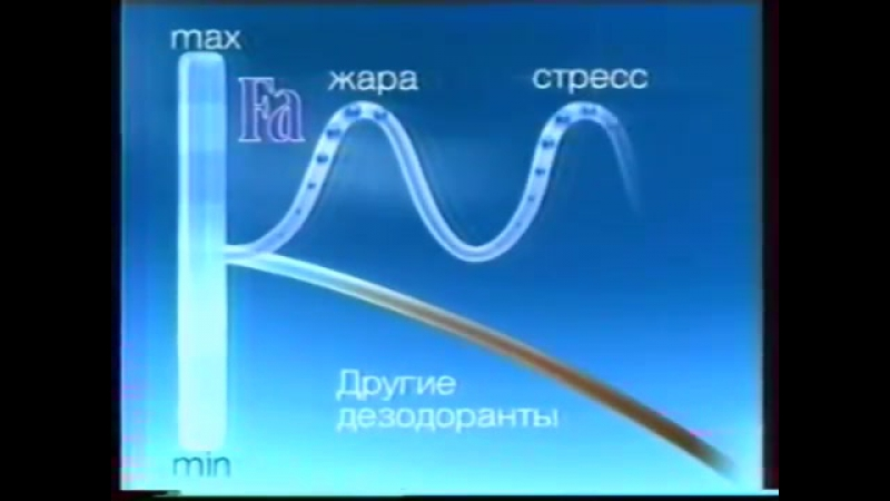 НТВ / 10 канал - Реклама (Май 2002).