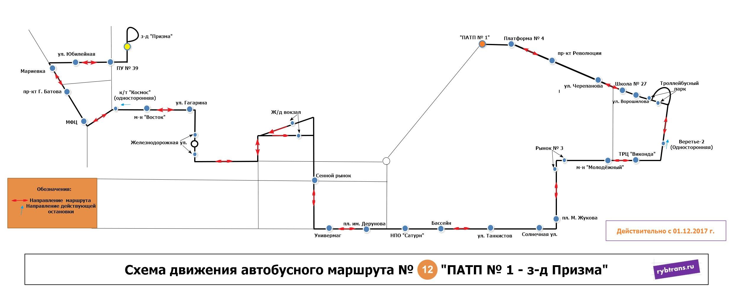 Схема маршрута автобус 3 рыбинск