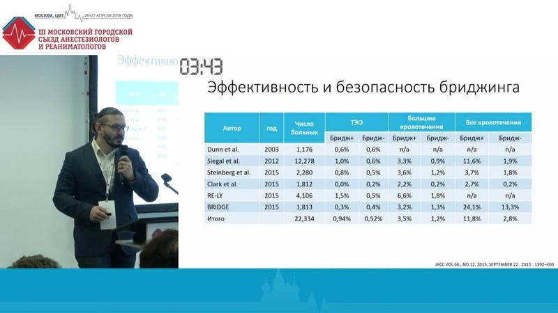 Мост-терапия гепаринами у пациентов на оральных антикоагулянтах Лобастов К.В 5