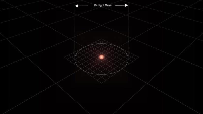 Сравнения размеров планет и звезд от мала до велика