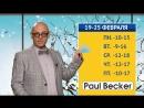 Хорошая погода на Рен-ТВ Киров