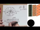 Гуманитарий объяснил математику на апельсинах