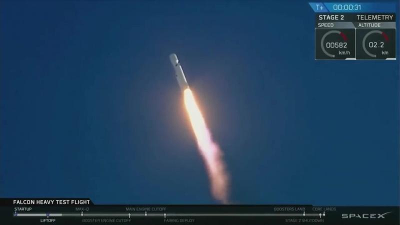 Запуск Falcon Heavy 2018 на орбиту Марса 06 02 18 Илон Маск Фалькон launch SpaceX 6 февраля