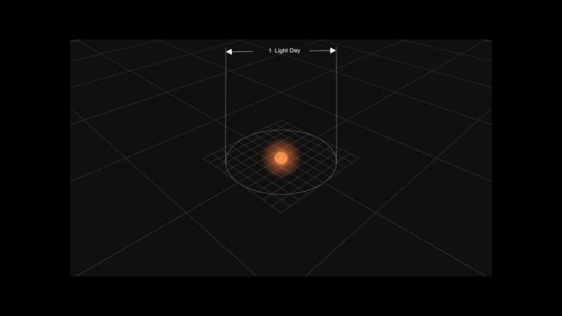 6 minutes pour voir la taille de l'Univers