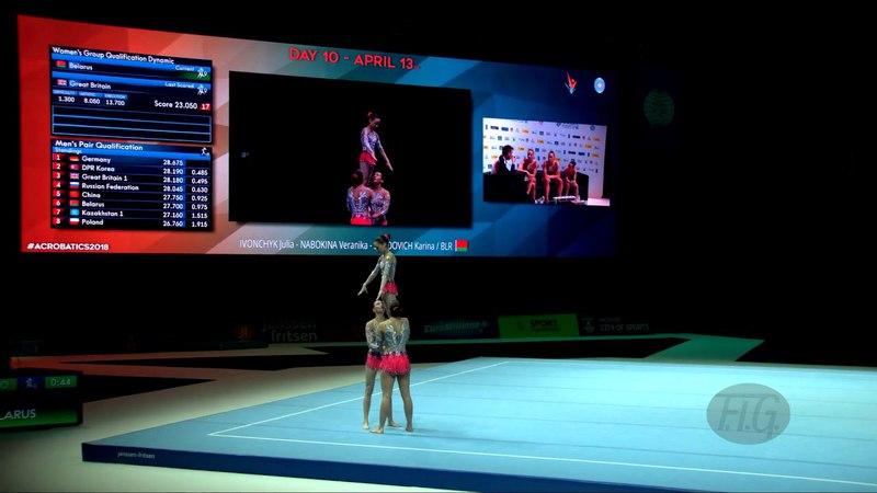 Belarus (BLR) - 2018 Acrobatic Worlds, Antwerpen (BEL) - Dynamic Women's Group