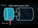 Безумный план NASA по спасению человечества от Йеллоустонского супервулкана