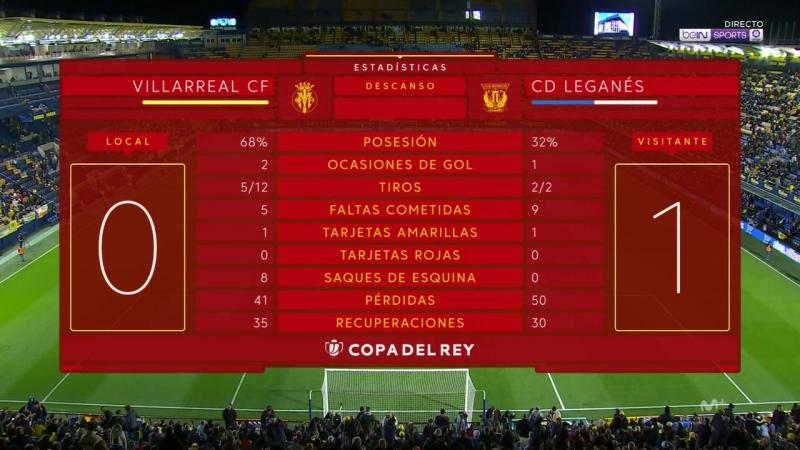Кубок Испании 2017 18 Copa del Rey 1 8 финала Ответный матч Вильярреал Леганес 720 HD