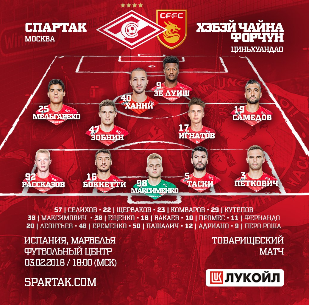 Состав «Спартака» на матч с «Хэбэй Чайна Форчун»