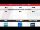 Andro-news Какой Xiaomi Лучше Купить до 200$ Сравниваю Redmi 5 Plus, Mi A1 и Redmi Note 4X
