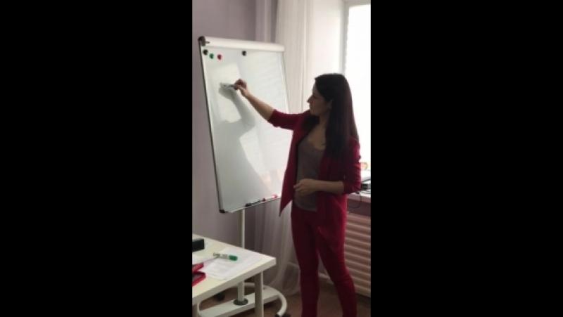 Базовый курс классического наращивания ресниц Тренер Зеленовская Светлана