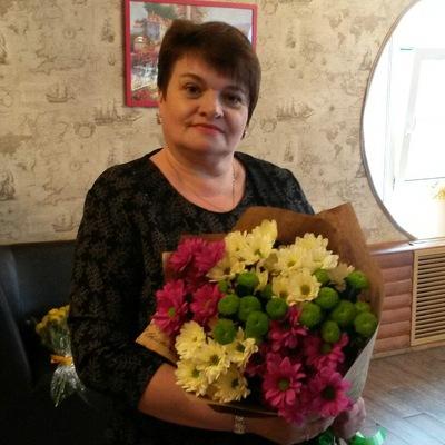 Людмила Эллиляйнен