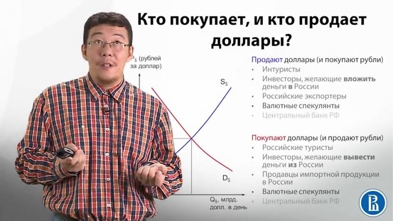 2 - 4 - 2.4. Спрос и предложение на валютном рынке (1). (13_54)