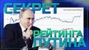 Секрет рейтинга Путина Уставший оптимист