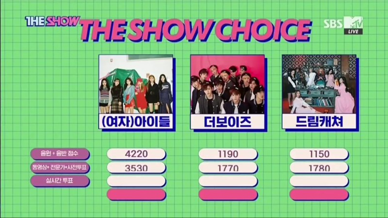 (G)I-DLE 1st Win LATATA @SBS MTV THE SHOW