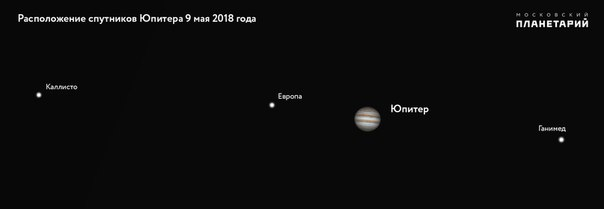 В году юпитер будет в секстиле к солнцу в карте рождения этих водолеев.