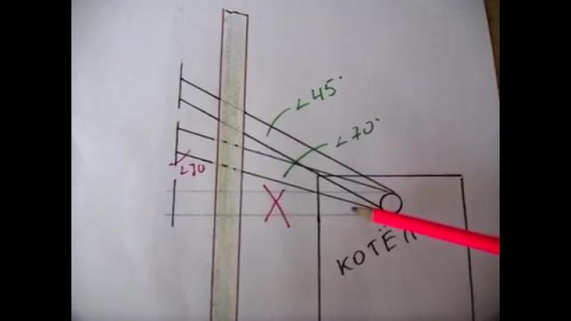 схема подключения котла к дымоходу