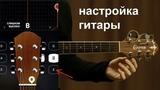 Настройка гитары. Самый лёгкий способ настроить гитару